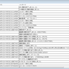 mAgicTV Digital GT Monitor (仮) ver.0.10a を公開してみた