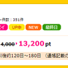 ハピタスでSBIFXトレードが復活!13200円分は過去最高?ポイントサイト最高額を公開!