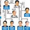 農業、社会保障等で立派に戦った小泉進次郎氏。環境大臣として、脱原発と炭素税の実現を!
