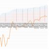 【ペソ円2すくみ】トラリピのメキシコペソ円2すくみ検証。第48週 (12/19)は年利換算0%。今週の利益はないですね。そろそろ年末です。
