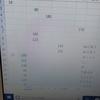 家計簿19年1月から5月