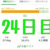 実録!ずぼらダイエット24日目