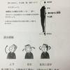 シークァーサー酢生活! 298日目!続!脳ドック !
