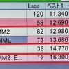 【Mini-Z】MR-03 ナロー 6T でも12秒台で走れる!! ※赤モーターハイスピードバトルの動画あり