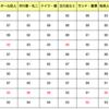 M-1グランプリの審査方法と司法試験の論文試験の審査方法の類似性。の巻