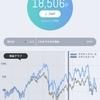 dポイント投資の運用成績公開【6ヶ月目】