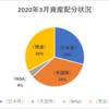 【資産状況】【配当の軌跡】2020年3月の総資産は304万円