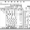 Japan Taxi株式会社 第42期決算公告