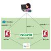 Nginxを用いたDocker内で使えるロードバランサ設計