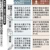 東海第二「適合」 批判意見認めず 規制委、審査書を決定 - 東京新聞(2018年9月27日)