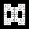 計算迷路:問題11