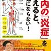『「体内の「炎症」を抑えると、病気にならない!」』著者池谷敏郎が、9月26日のアマゾンストア家庭医学・健康の『薬・サプリメント』カテゴリー1位を獲得