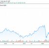 【BLDR】ビルダーズファーストソース 買収を繰り返す建材メーカー