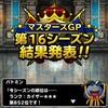 level.1139【ガチャ】カイザーセット・S以上確定券ほか