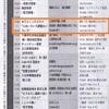 """『東京かわら版』月号に「おてらくごのススメ」告知がのりました。 """"OTERAKUGO NO SUSUME"""" in the July issue of """"TOKYO KAWARABAN"""""""