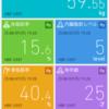 体重報告 2017/08/07