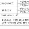 POG2020-2021ドラフト対策 No.23 シャインユニバンス