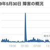 Yahoo Japan 接続トラブル