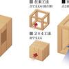 石友ホームとインカムハウスの違い②(工法、制震)