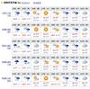 全国の任意の都道府県の「週間天気予報」を一覧で見る。