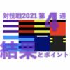対抗戦 2021 第4週 / 結果とポイント … 早稲田は筑波大に辛勝、明治 帝京 も3連勝