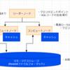 AWS認定学習記録-データベース-Redshiftの概要