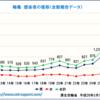 【やはり】日本で梅毒患者が増えている理由【中国か!?】