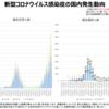 「厚生労働省発表、新型コロナウイルス感染症の国内発生状況 (令和2年8月5日18時時点)、および東京都の最新感染状況」