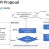 WebでのIPマルチキャストの利用検討 (Multicast Community Group)