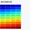 Python:数値で色をグラデーションさせて16進数カラーコードとして取得&HTML 表の自動生成 (matplotlib)