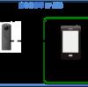 【IT備忘録】THETA V(360度カメラ)でVRアプリ製作 その2〜THETAの無線LANクライアントモード〜