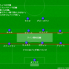 CL ユベントス対アトレティコ アレグッリの策と2点差とスーパースター