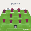 FIFA17 キャリアモード|クロトーネ-1