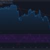 2021-9-11 今週の米国株状況