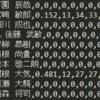 野球選手データの取得@python+splunk