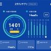 【TOEIC200点アップ!】スタディサプリEnglishを6ヶ月70時間やった効果・感想!