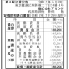 株式会社アマンド 第8期決算公告