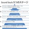 Sound Souls のセッションですることは ≪本当の願い≫と≪現実≫を繋ぐ、ということ