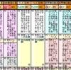 テレビガイド!2010/6/28 ~ 2010/7/4(前編)