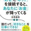 「情報発信」で人生を劇的に変える☆☆☆☆☆
