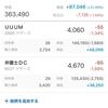 葛藤後…9月のまとめ(+10.55%)@モメンタム投資実践