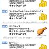 【JCB × Apple Pay】参加登録不要のコンビニキャンペーン実施中!500円利用で200円キャッシュバックのセブンイレブンは本日12月3日まで!