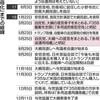 <税を追う>F35大量調達が発端 自動車関税と引き換え - 東京新聞(2019年1月4日)