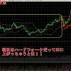 ビットコインFX 7月31日チャート分析 ハードフォーク前日で上がるんかぃぃ!!
