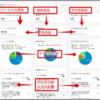 【改訂版】1クリックで導入できる超見やすいGoogle Analytics画面 配布します【3年ぶり】