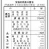 東洋ライス株式会社 第57期決算公告