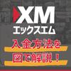 XM(エックスエム) -入金方法