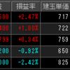 株じろう2019年1月8日(火)引け時点の株売買ポジション