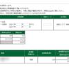 本日の株式トレード報告R2,02,26