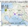 2017年09月14日 18時32分 胆振地方中東部でM3.0の地震